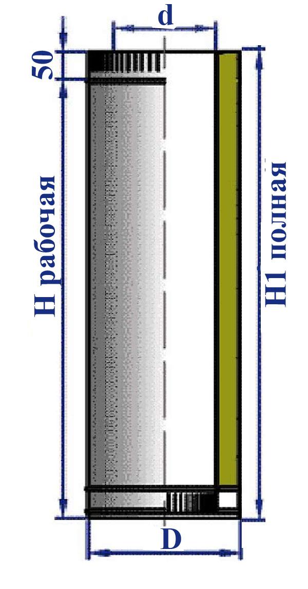 Двухконтурный теплоизолированный дымоход из нержавеющей стали