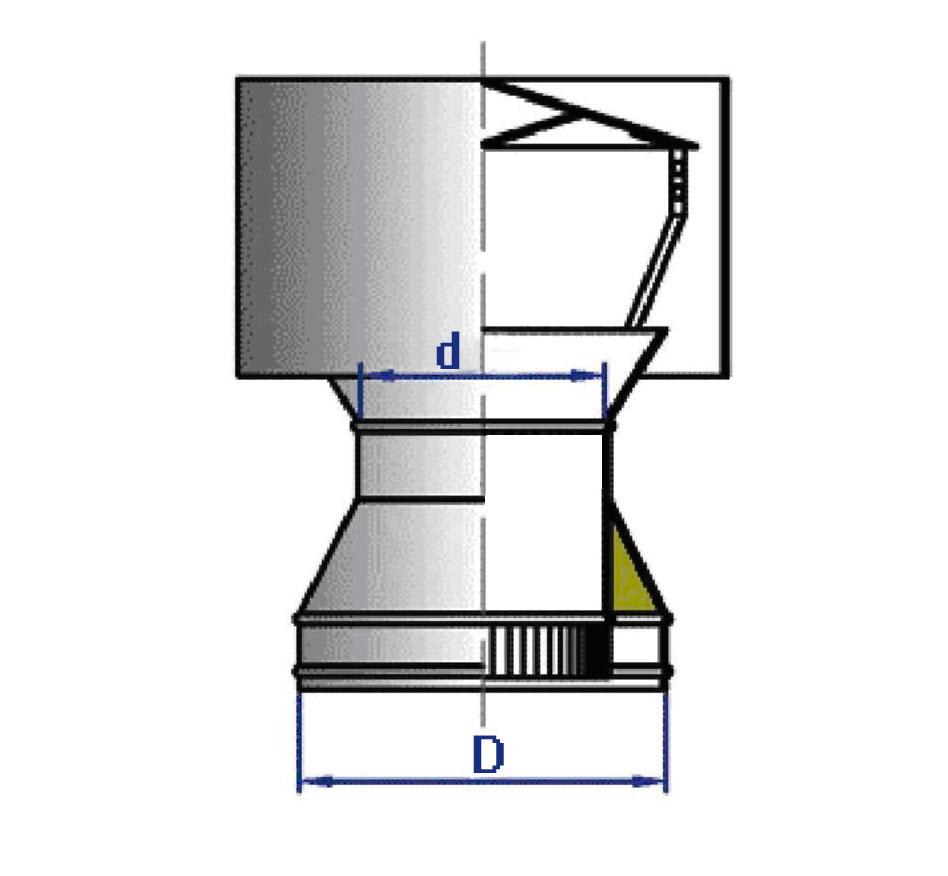 Дефлектор теплоизолированный